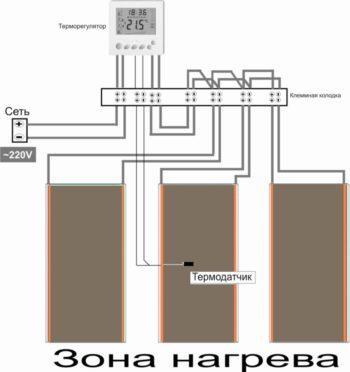 Схема укладки пленочного пола