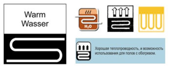 Знаки, указывающие на совместимость ламината с системой тёплый пол