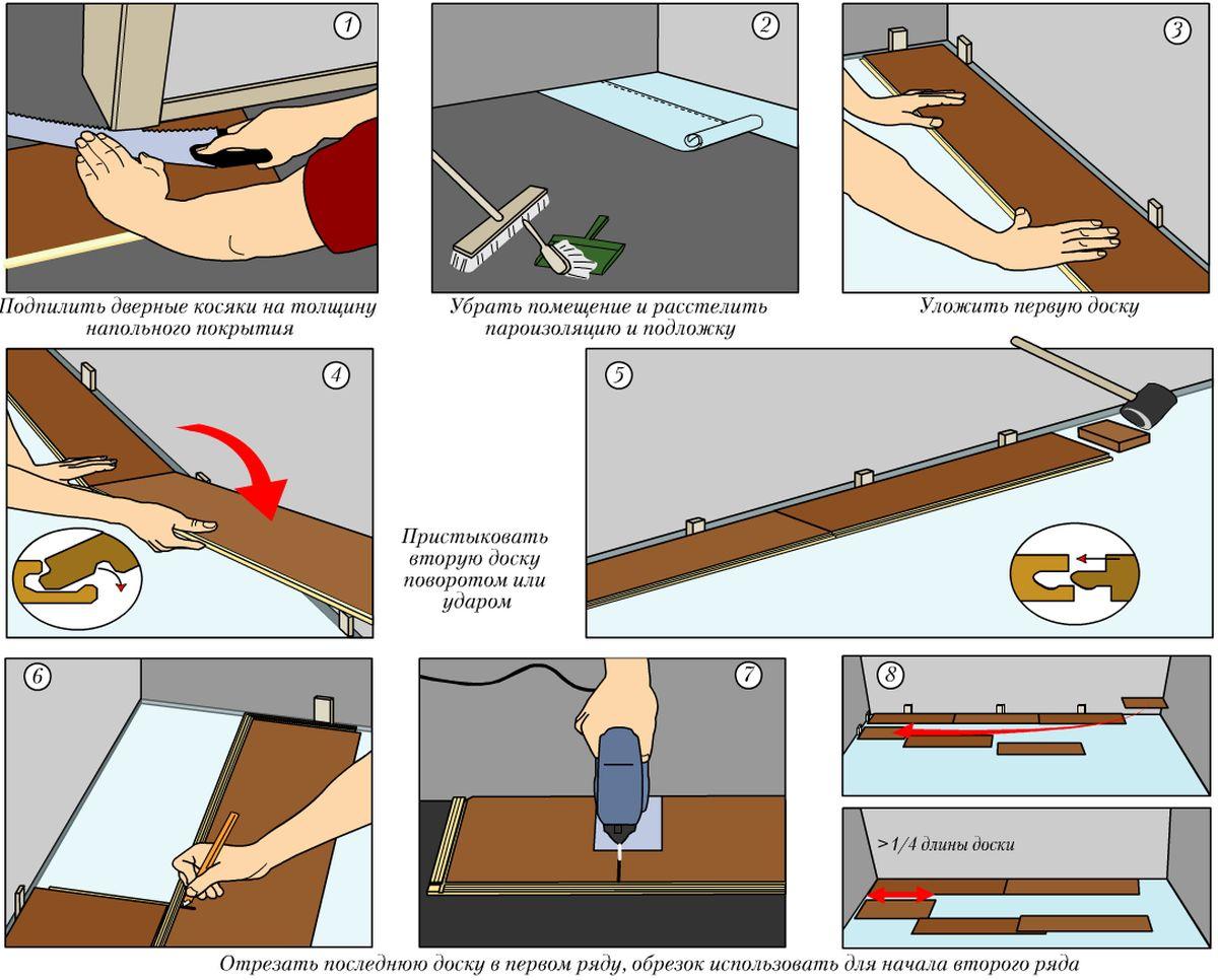 Как класть ламинат на бетонный пол своими руками видео