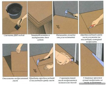 Инструкция по монтажу
