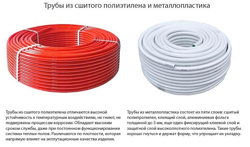 Трубы из сшитого полиэтилена для отопления стоимость