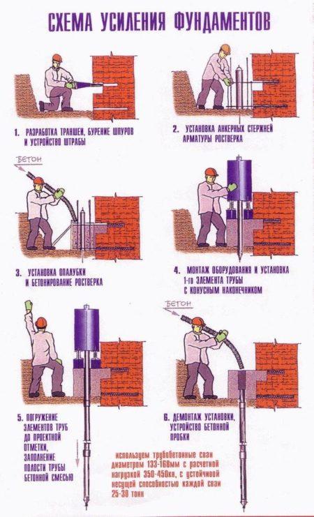 Инструкция по ремонту