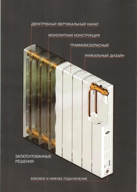 Монолитная конструкция со сварными секциями