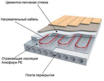 Схема в разрезе