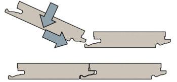 Замок Uniclic имеет различные способы соединения
