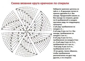 Как вязать круг