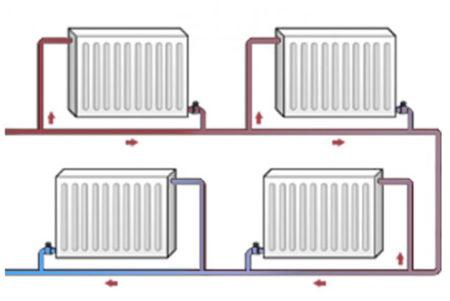 Как соединить биметаллические радиаторы между собой