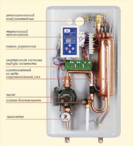 Управление электрокотлом готовый блок управления котлом или электроизделия для подключения электродного котла