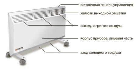 Напольная модель