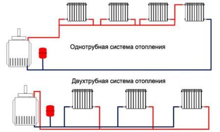 Однотрубные, двухтрубные схемы