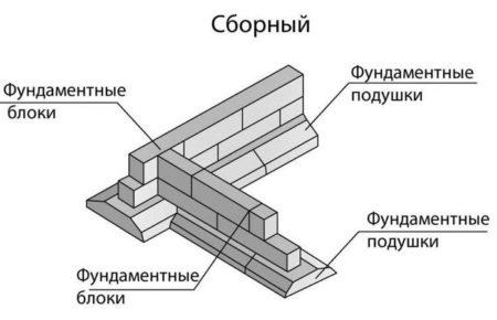 Сборная система