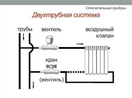Двухтрубная установка