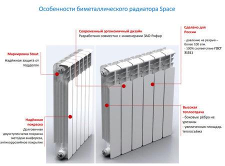 Батарея STOUT Space 500 – классика исполнения биметаллических радиаторов
