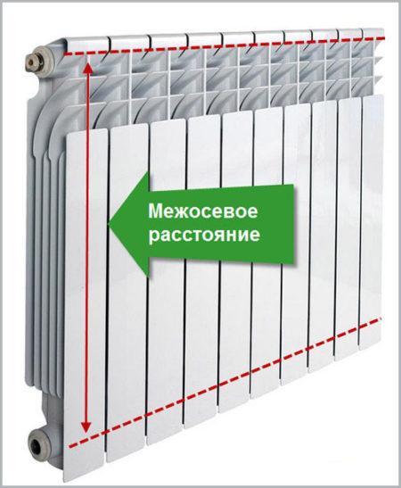 Простое определение параметра, влияющего на высоту батареи