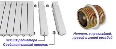 Биметаллические секции соединяют в единое изделие с помощью ниппеля и прокладки